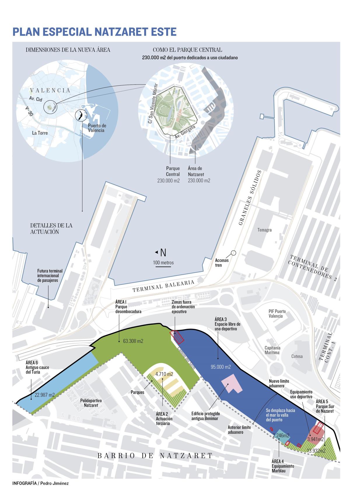 Valenciaport   plan especial nazaret este